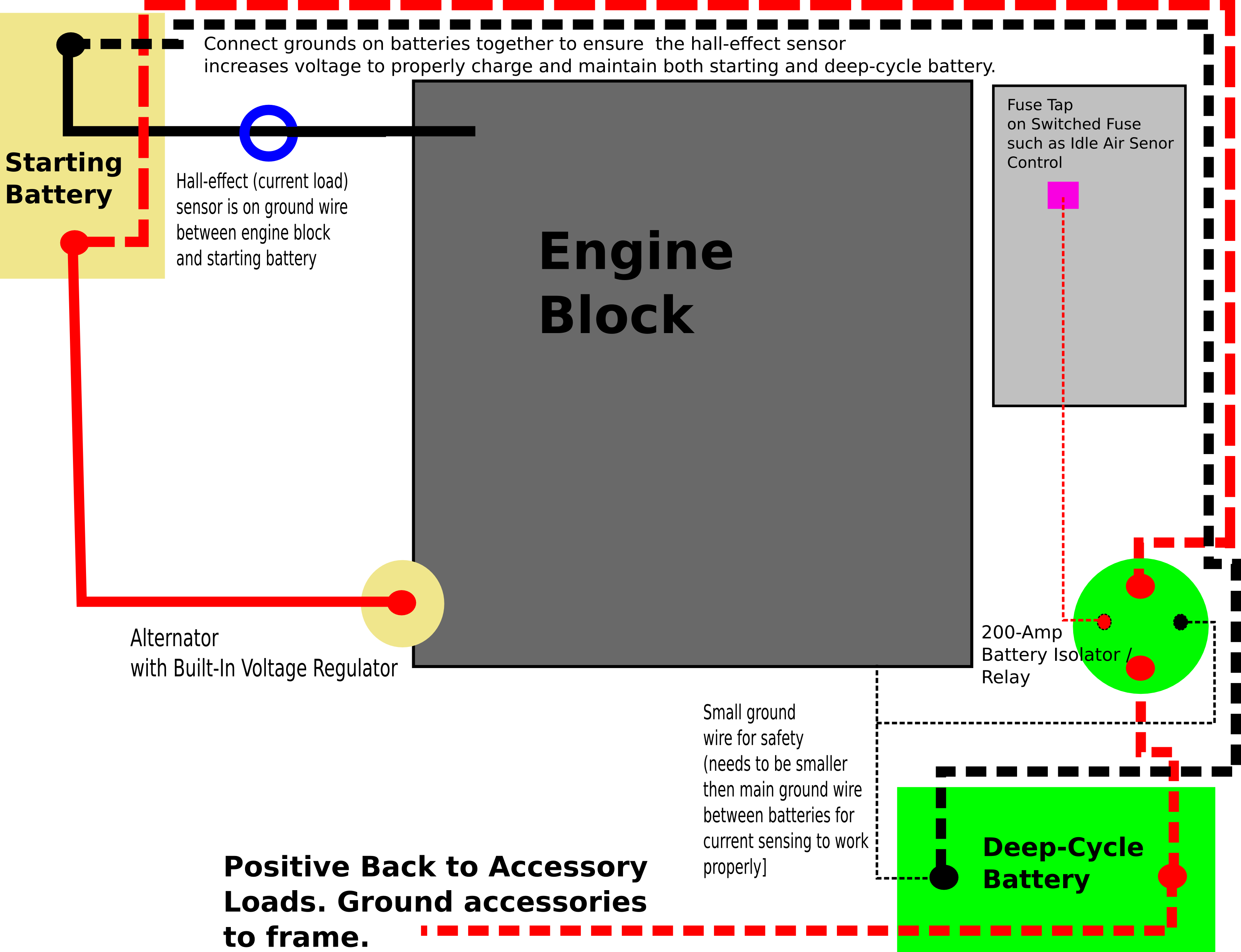 1996 Chevy Silverado Engine Diagram