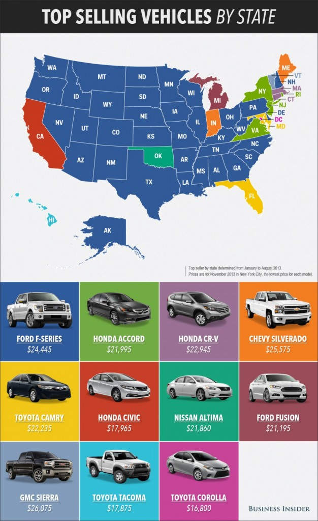 Best-Selling Car In Every State