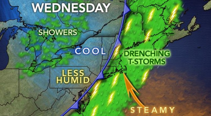 Cold front settles east of region with showers ending and clouds breaking for some sun
